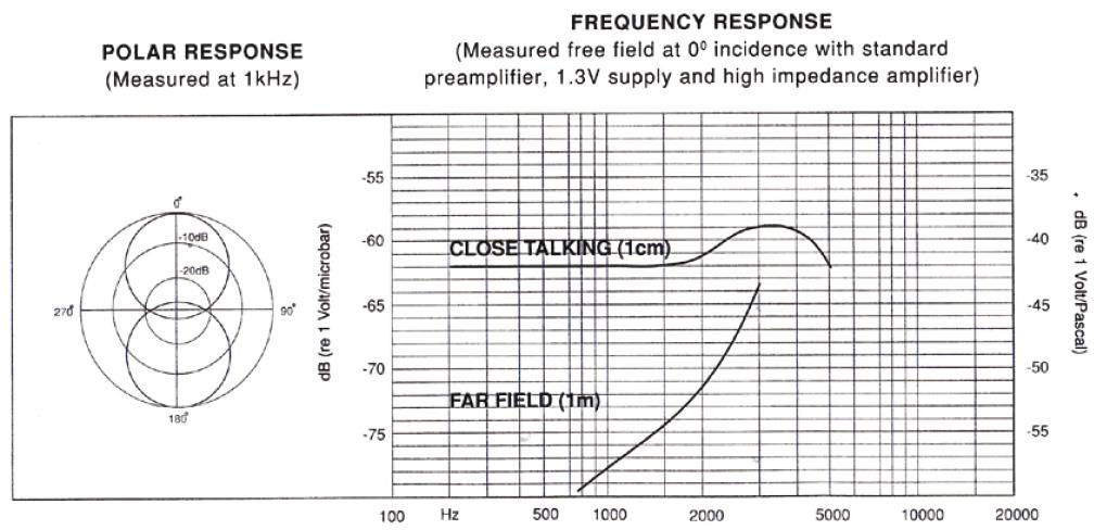 vt700_frequenzkurve